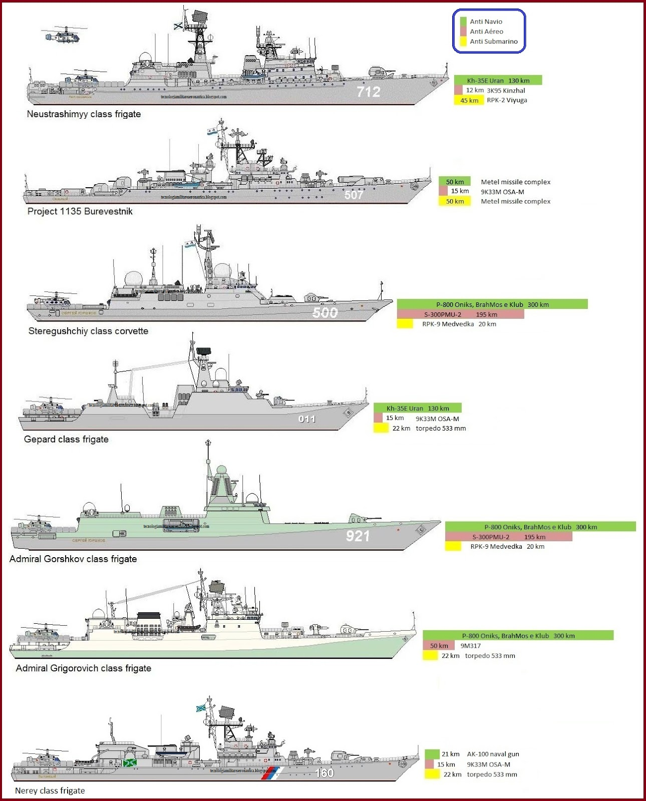 Russian Naval Shipbuilding Industry: News - Page 6 Steregushchyy