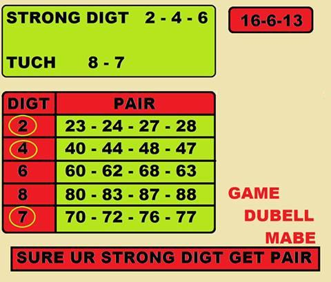 Search Results for: Thai Lottery Share Tips March 1 2014