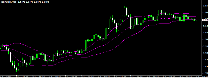 Currency Charts in Real Time - ForexCharts net   Free Forex Charts
