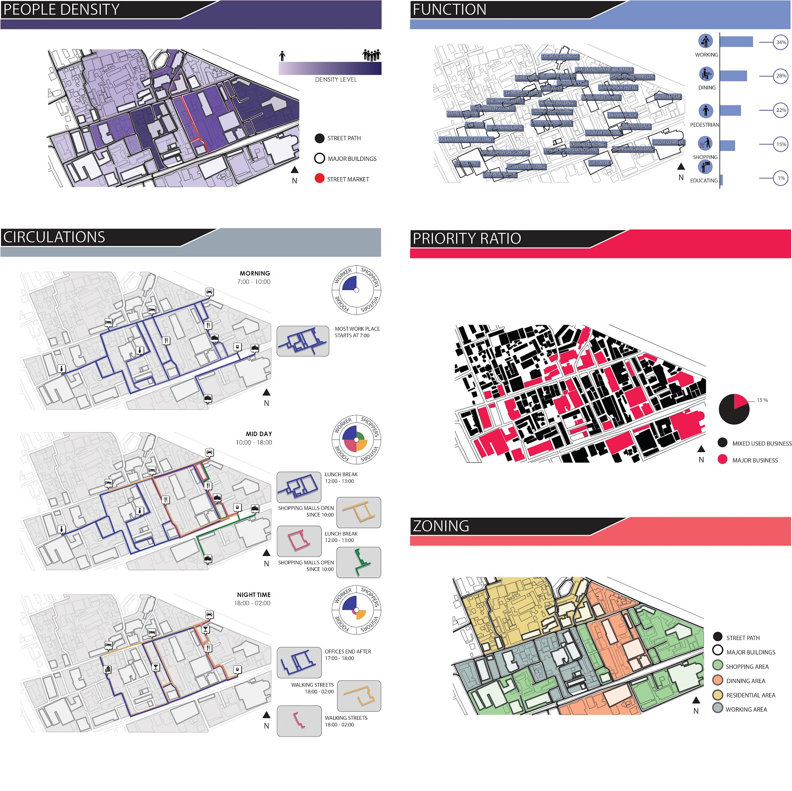 an analysis of architect Explore first in architecture's board site analysis examples on pinterest | see more ideas about architecture diagrams, architectural models and architecture.