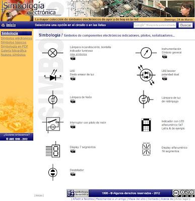 Símbolos de componentes electrónicos indicadores, pilotos, señalizadores...