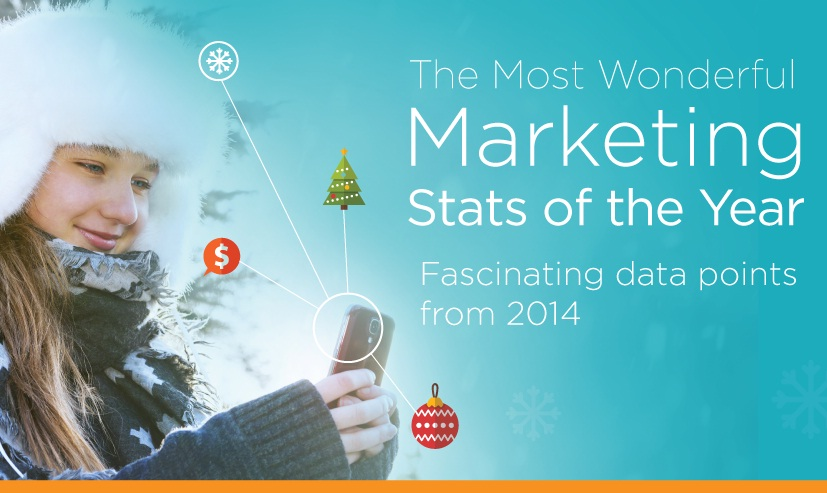 Infographic: What Marketers Talked About Most in 2014 CRM, analytics and lots of mobile