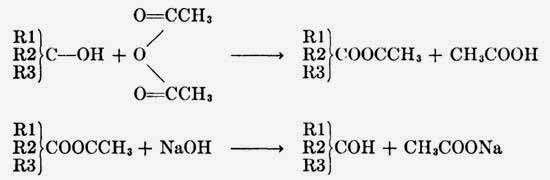 The basic chemical processes involved in this determination may be summarized by the following equations