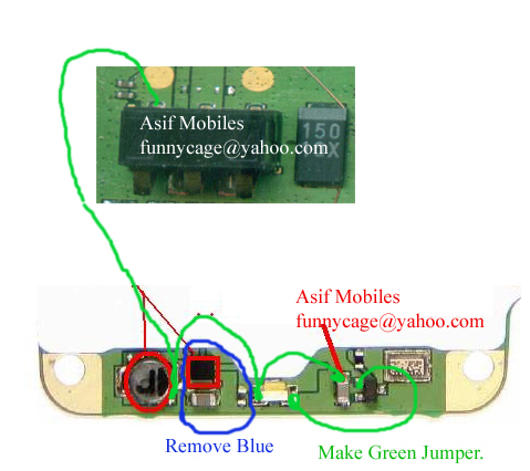 GSM mobile phones repair solution