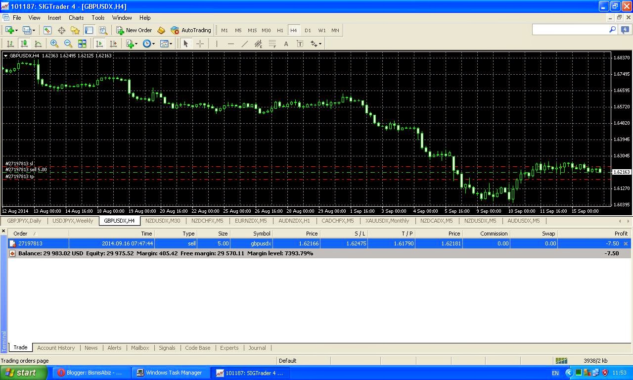 Trading forex hari ini