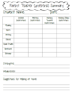 Pre k parent conference forms party invitations ideas for Parent teacher meeting report template