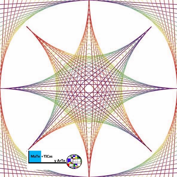 MaTeTICas y ArTe Trazar curvas parablicas con lneas rectas