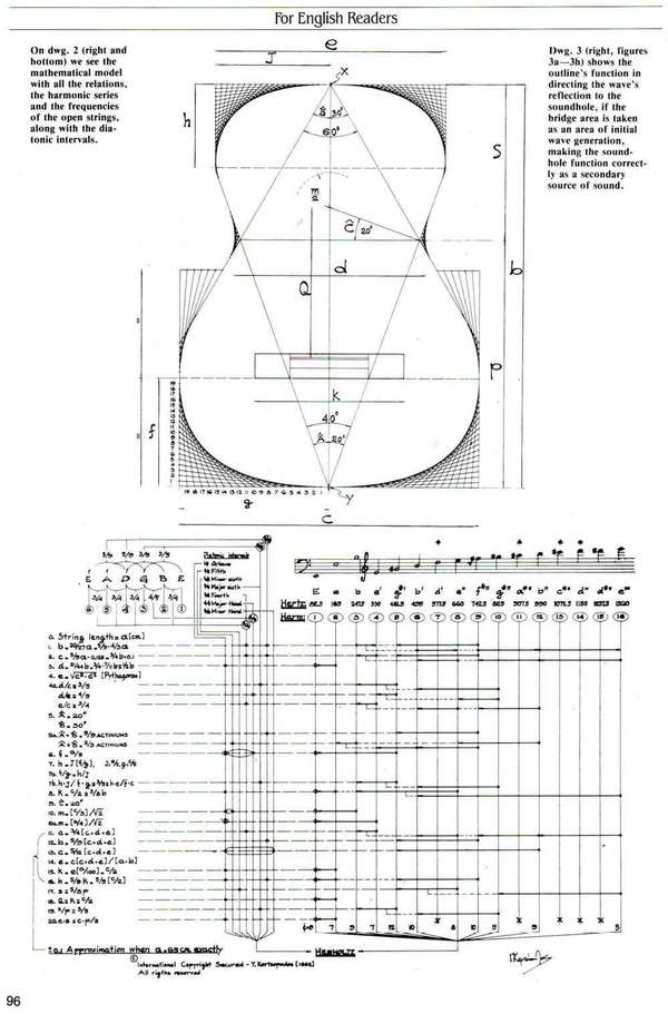 Kertsopoulos-Third page in English Mathematical Model of the Guitar