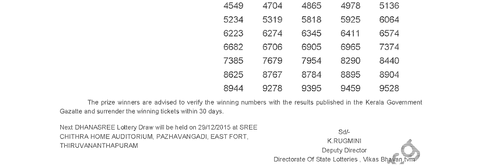 DHANASREE Lottery DS 217 Result 22-12-2015