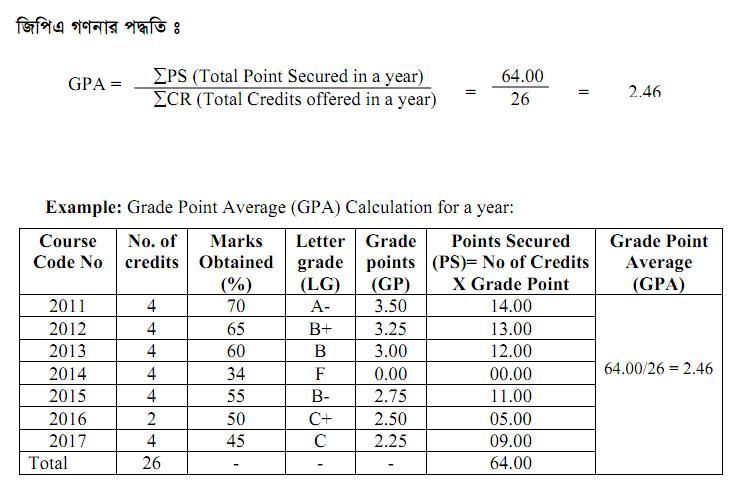 student grading system (project presentation) student grading system.