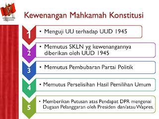 http://s-hukum.blogspot.com/2015/09/pengertian-dan-dasar-hukum-wewenang.html
