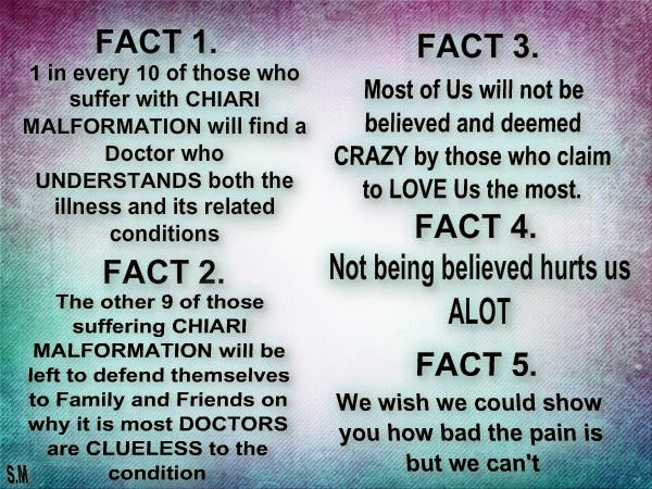 Chiari Facts