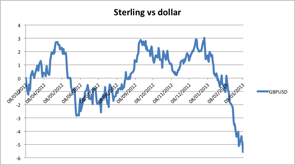 Pound Sterling (B) VS Australian Dollar Spot (GBP/Aud) chart and GBPAUD price. Free real-time prices, trades and chat.