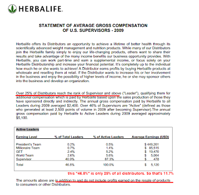 self driven and serious about success independent distributors no salarya free inside look at herbalife salary trends 493 salaries for 339 jobs at - Independent Distributor Jobs
