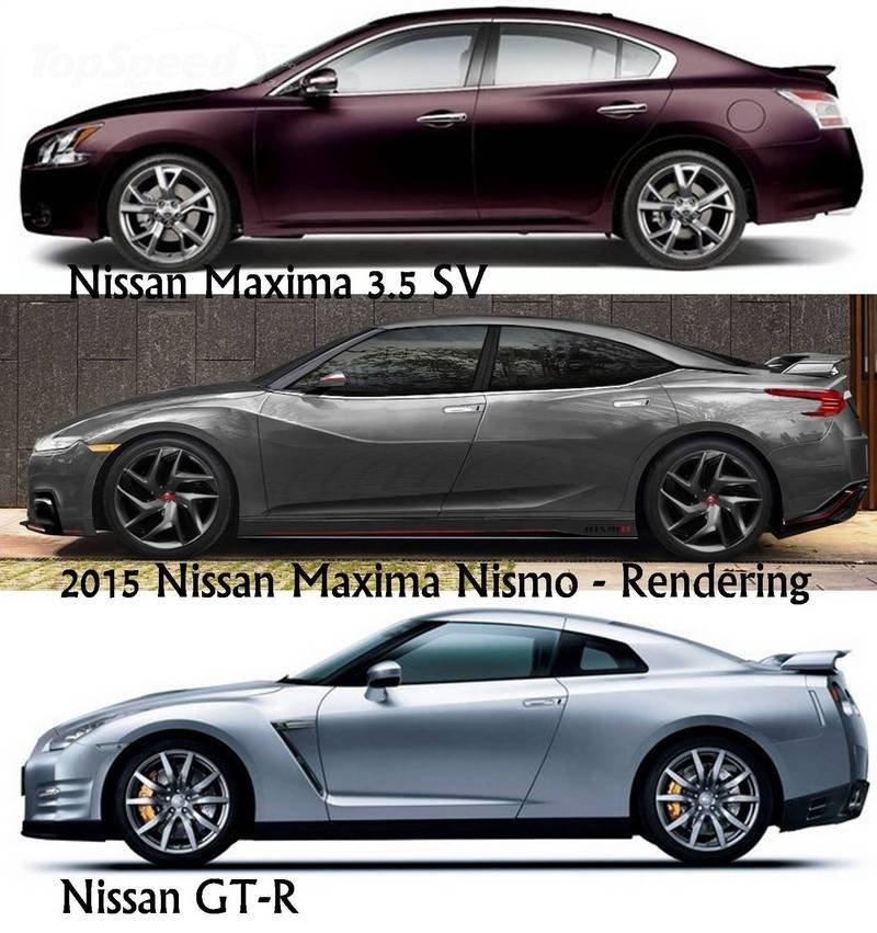 09 Nissan Maxima Sv: Formerly The Honda Portal: Topspeed.com: 2016 Nissan