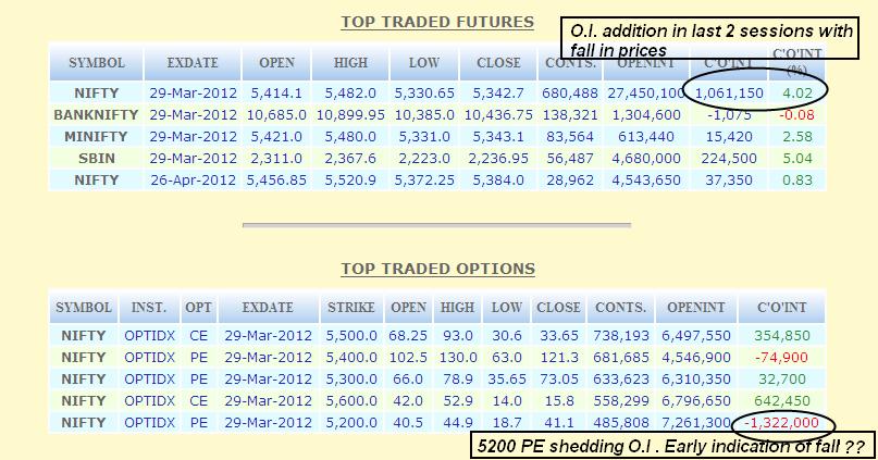 Nifty f&o trading strategies