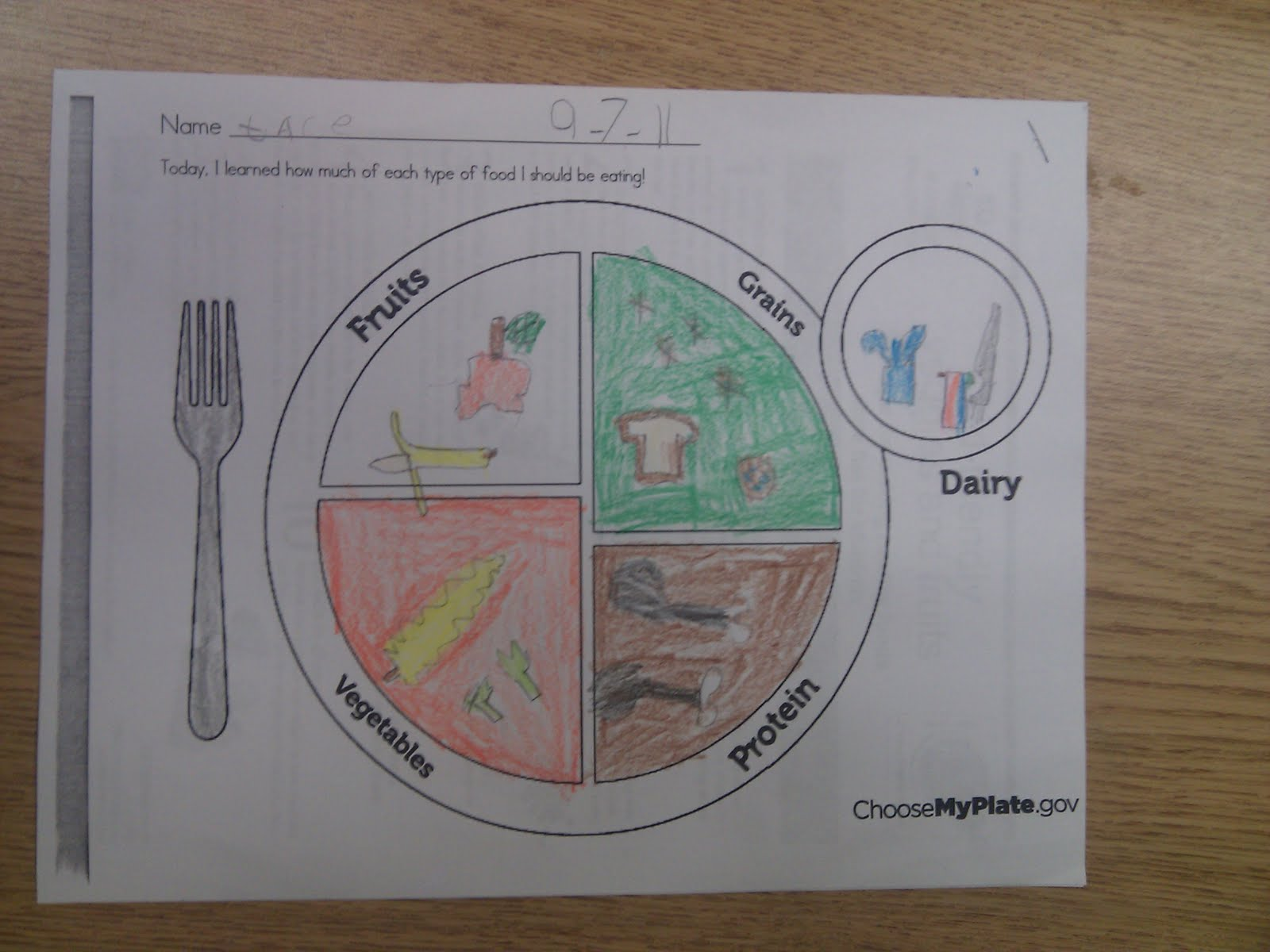 Kindertastic healthy eating below are two examples sorry for the poor picture quality only had my phone pooptronica