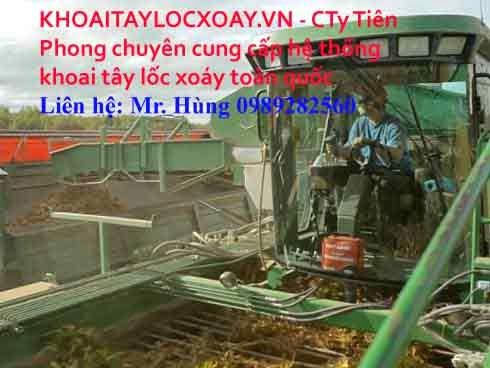 http://www.khoaitaylocxoay.vn/search/label/Nhuong%20quyen