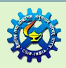 IIP Recruitment 2016 - 2017 – Apply Online for 20 Scientist Posts