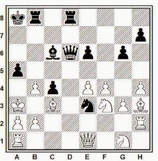 Posición de la partida de ajedrez Koskinen - Kasanen (Helsinki, 1967)