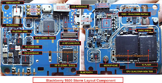 Blackberry 9500/9530 Storm Layout Component