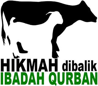 Hikmah Keutamaan Qurban