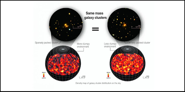 The connection between internal structure of galaxy clusters and distribution of galaxy clusters (Credit: Sloan Digital Sky Survey, Kavli IPMU)