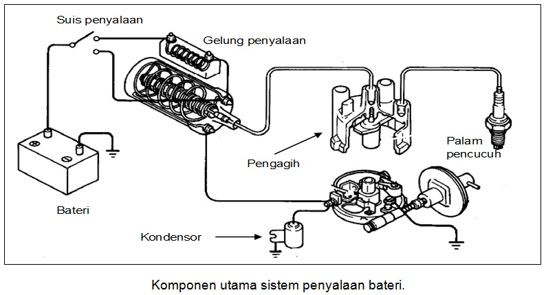 wiring diagram jupiter mx blueraritan info rh blueraritan info yamaha lagenda 110 wiring diagram Yamaha XS1100 Wiring-Diagram
