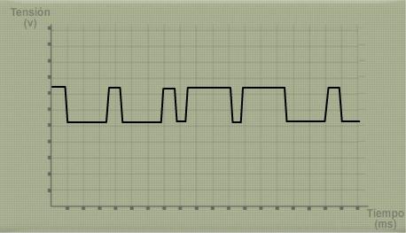 Oscilograma sensor árbol de levas (Información extraída de www.dis-net.com)