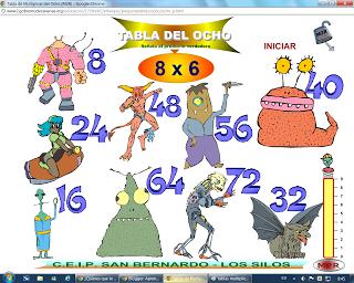 http://www2.gobiernodecanarias.org/educacion/17/WebC/eltanque/preguntatablas/tablas_pp.html