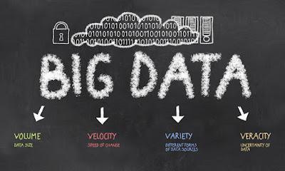 Amazong Big Data Jonah Engler