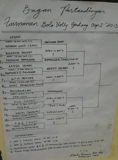 godong, bola volley, olah raga, kecamatan, grobogan, turnamen