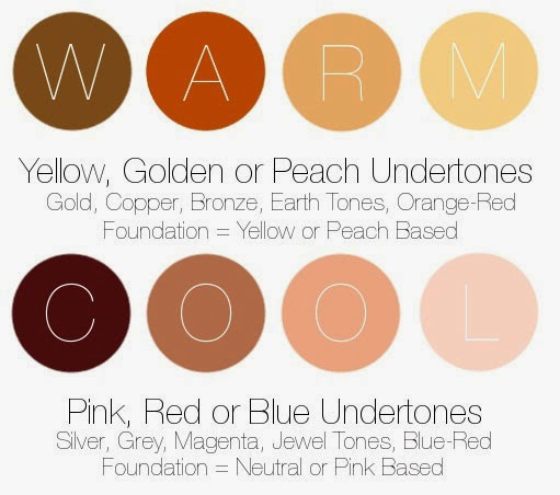 How To Choose Your Capsule Wardrobe Colors Based On Skin