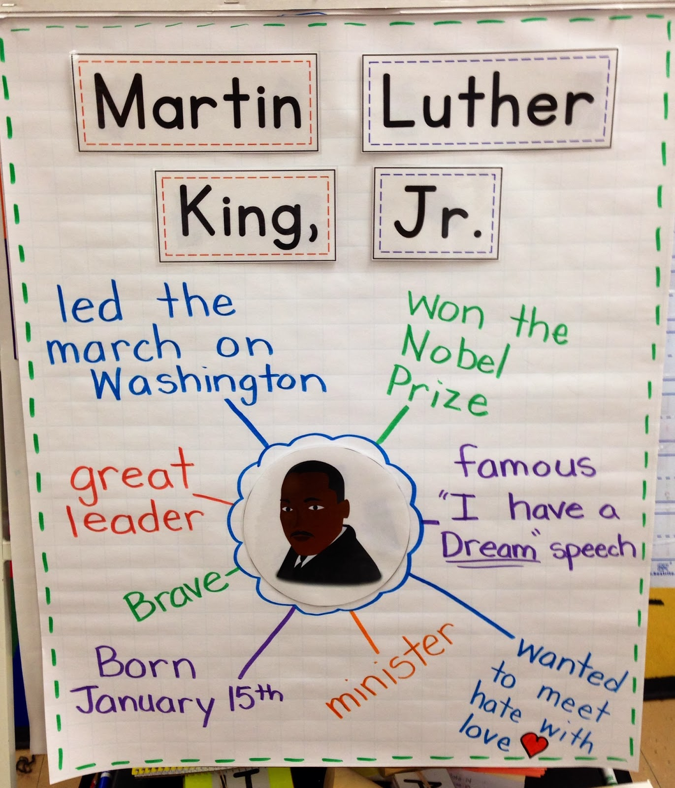 Words To Think About On Mlk Jr Day From >> A Spoonful of Learning: The Mitten & MLK FREEBIES!