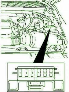 Mercedes Fuse Box Diagram: Fuse Box Mercedes Benz 1997 ...