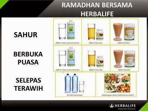 Paket Diet Herbalife Saat Bulan Puasa (Ramadhan)