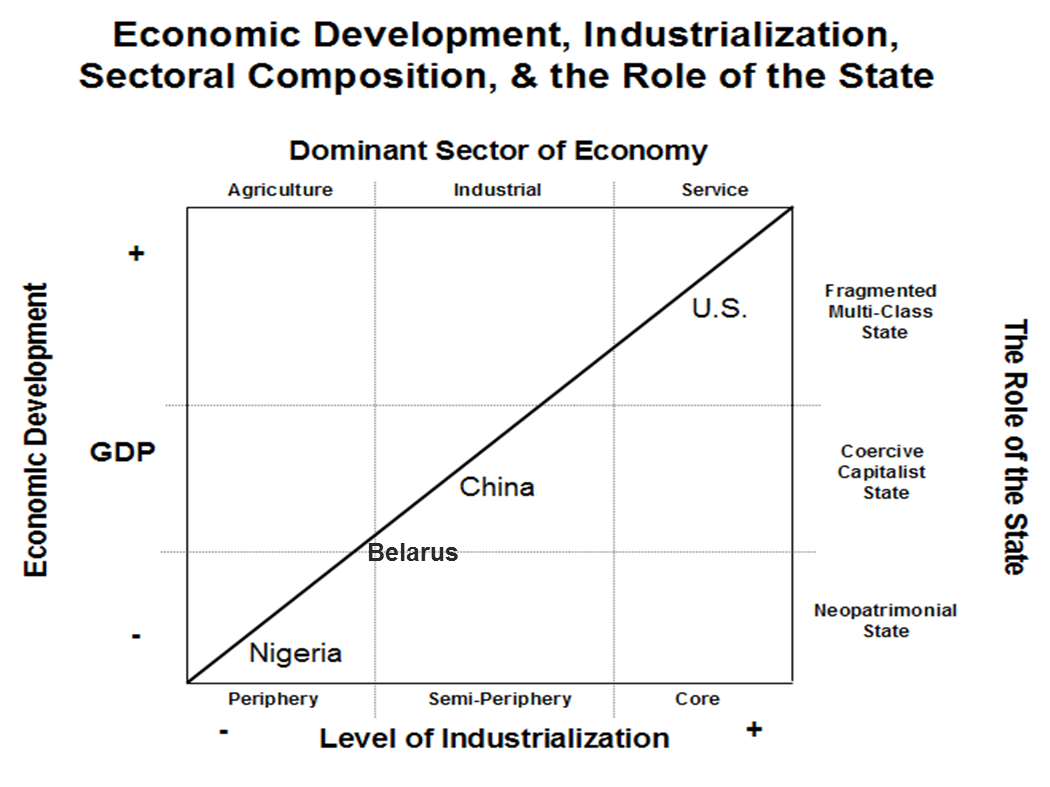 theories of international political economy pdf