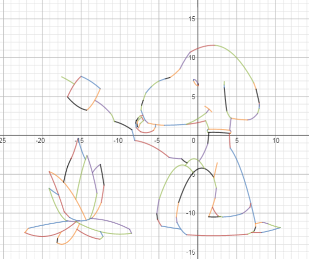Functions Of Lines In Art : M^ making math meaningful october