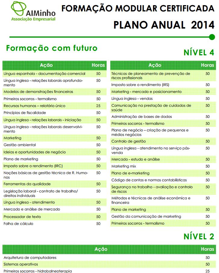 Formação modular certificada na Associação Industrial do Minho – Braga 2014
