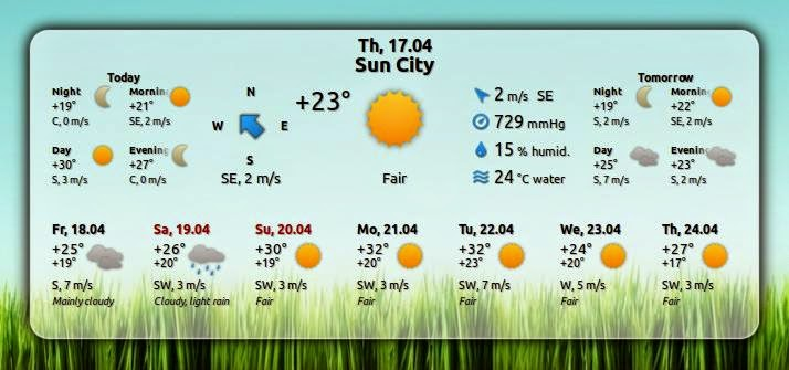 Gis Weather, la meteorología al alcance de tu escritorio, widget meteorología ubuntu,