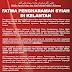 FATWA PENGHARAMAN AJARAN SYIAH OLEH MAJLIS AGAMA ISLAM DAN ADAT ISTIADAT MELAYU KELANTAN
