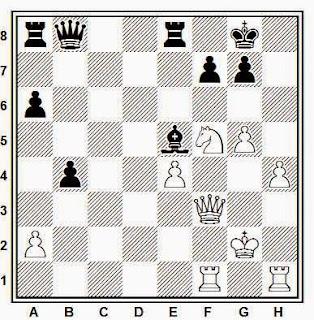 Posición de la partida de ajedrez Short - Ribli (Bingley, 1990)