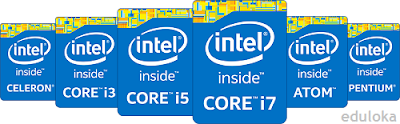 21 Perangkat Keras Komputer (Hardware) Beserta Contoh_