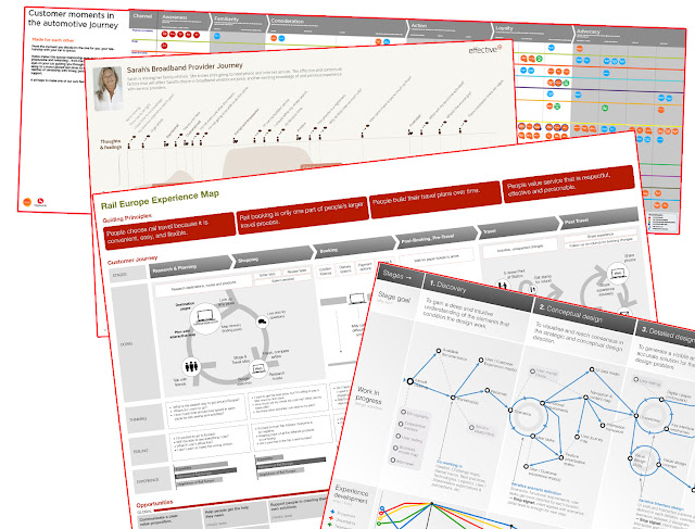 Customer journey maps examples