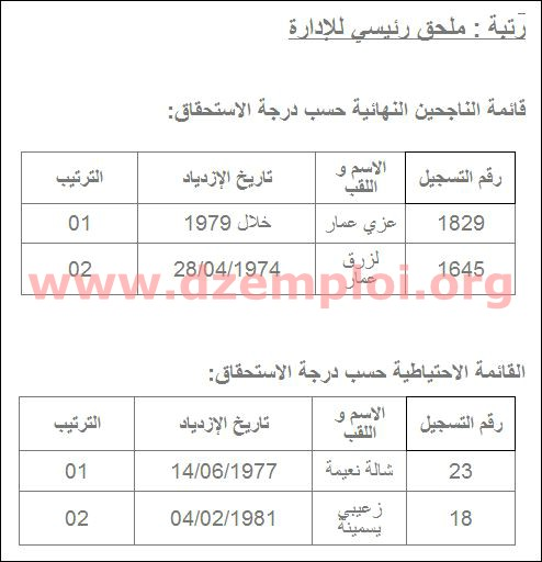 نتائج مسابقة التوظيف في مديرية التجارة لولاية بسكرة 2013 1.JPG