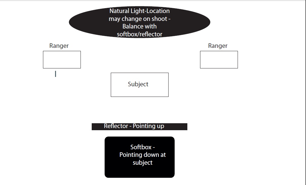 telegraph location & studio term 1 lighting diagram & examples 277 volt lighting diagram lighting diagram examples #7