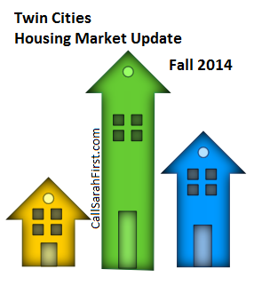 Fall 2014 Twin Cities Housing Market Forecast