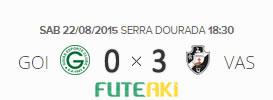 O placar de Goiás 2x0 Vasco pela 20ª rodada do Brasileirão 2015