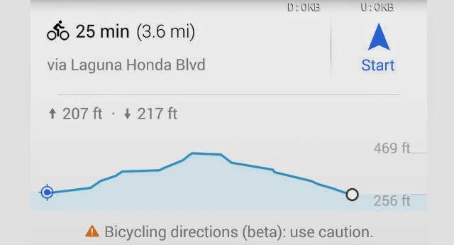 Google Maps Saca Una Nueva Actualizacion Pensando En Los Ciclistas