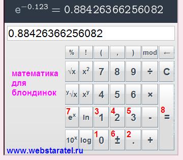 Экспонента на калькуляторе. Показатель степени от минус единицы до нуля. Математика для блондинок.
